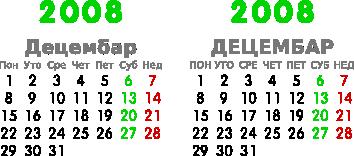 Децембар 2008, Велико почетно (лево) и сва велика слова (десно)