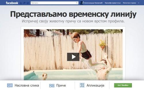 Укључивање Фејсбук временске линије