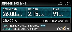 Теленор 42: најбрже преузимање 26 Mbps у мојој соби